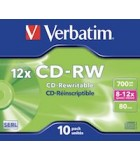 CD-RW REGRABABLE