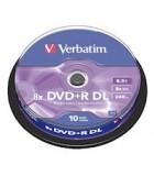 DVD DOBLE CAPA